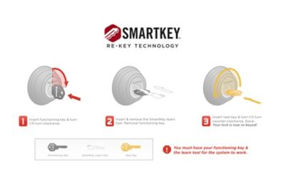 SmartKey 3-Step Process